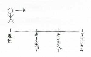 CCI20160225_00000