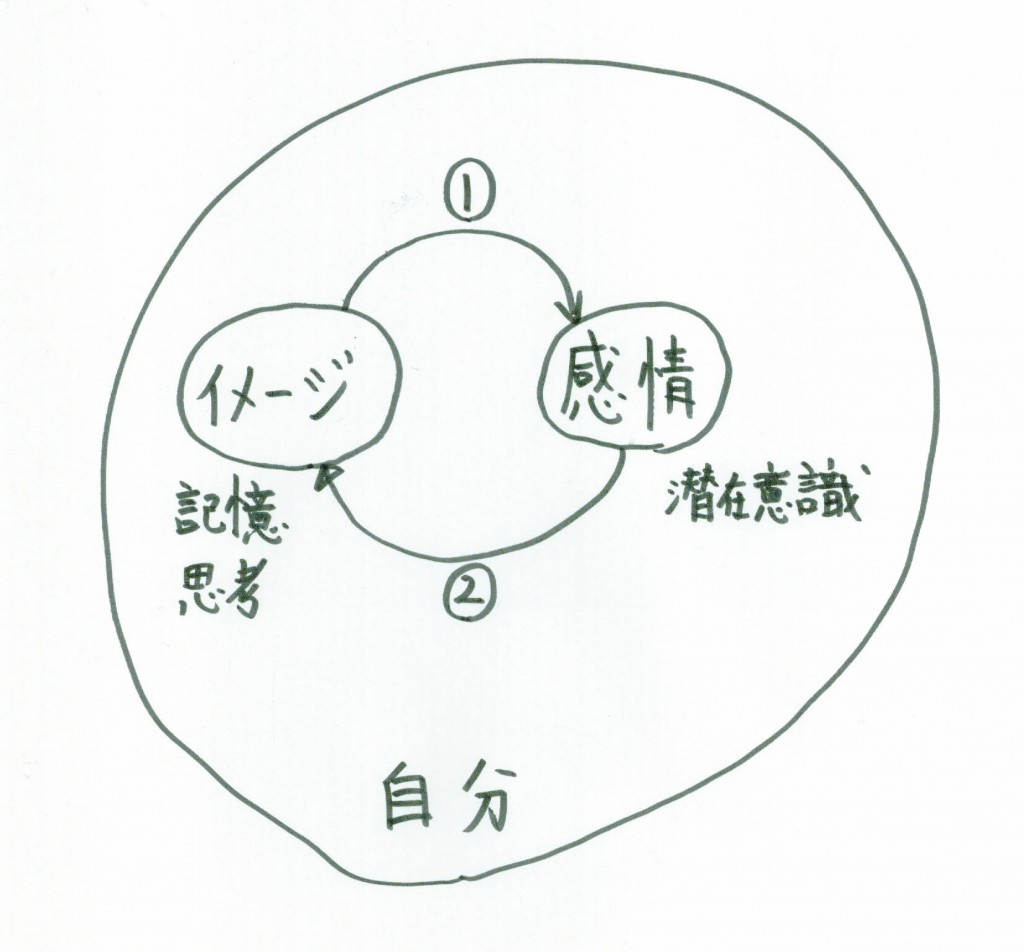CCI20160413_00000